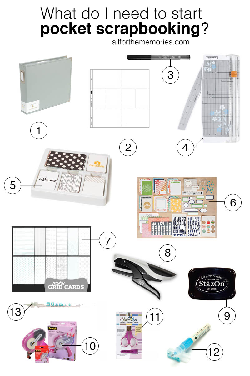 What do I need to start pocket scrapbooking?